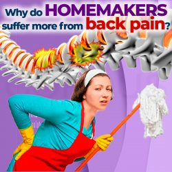 Homemakers back pain